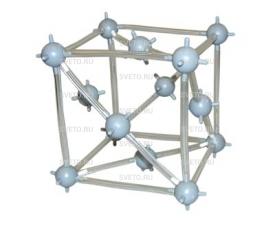 Модель кристаллической решетки меди