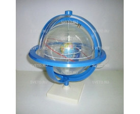 Модель небесной сферы