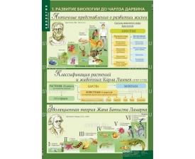 """Таблицы """"Биология. 10-11 классы. Эволюционное учение"""" (10 таблиц)"""